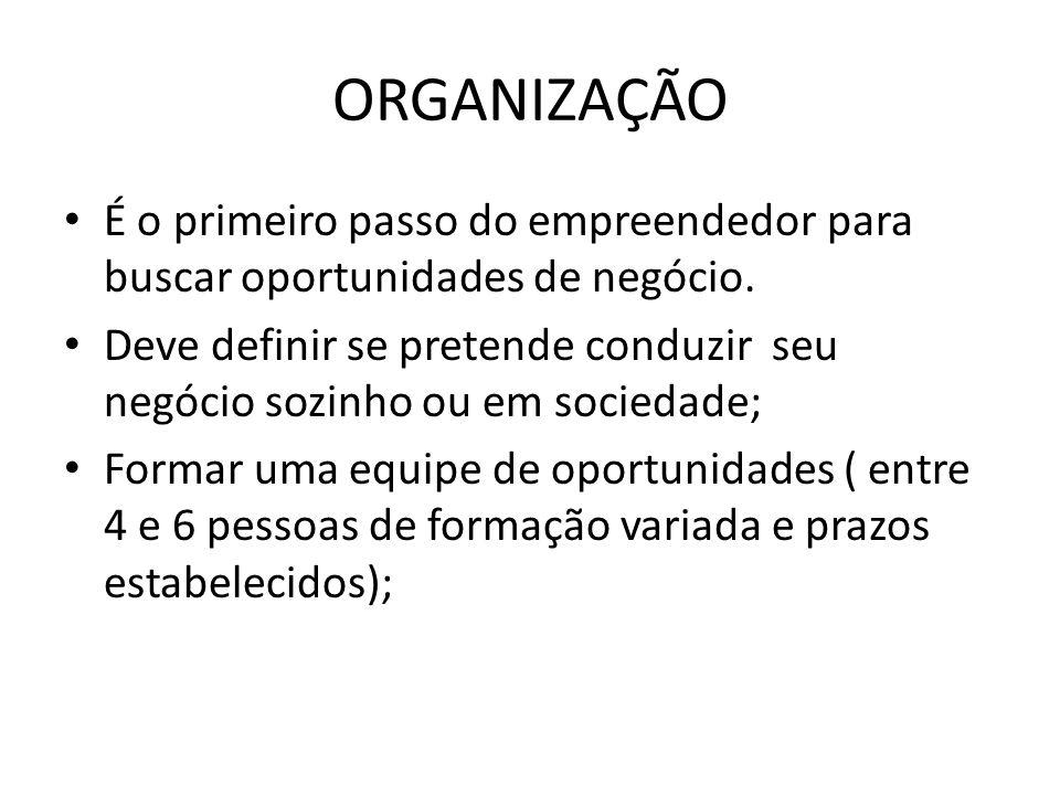ORGANIZAÇÃO É o primeiro passo do empreendedor para buscar oportunidades de negócio.