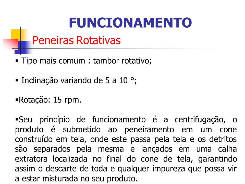 FUNCIONAMENTO Peneiras Rotativas Tipo mais comum : tambor rotativo;