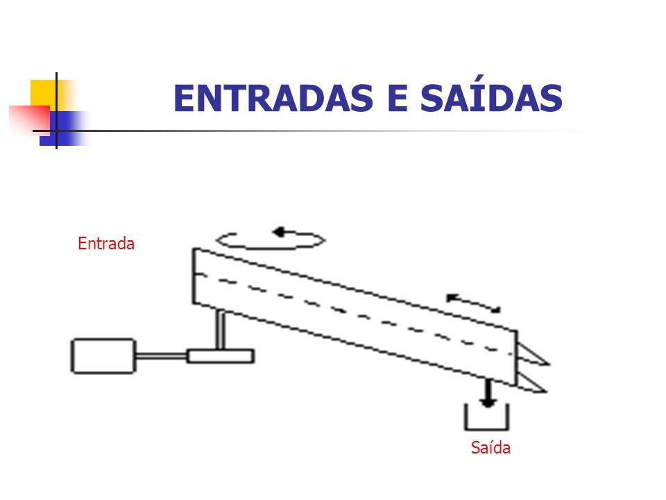 ENTRADAS E SAÍDAS Entrada Saída