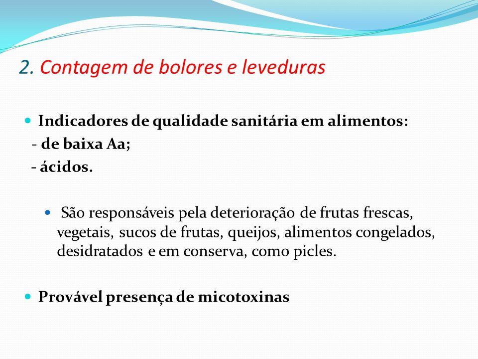 2. Contagem de bolores e leveduras