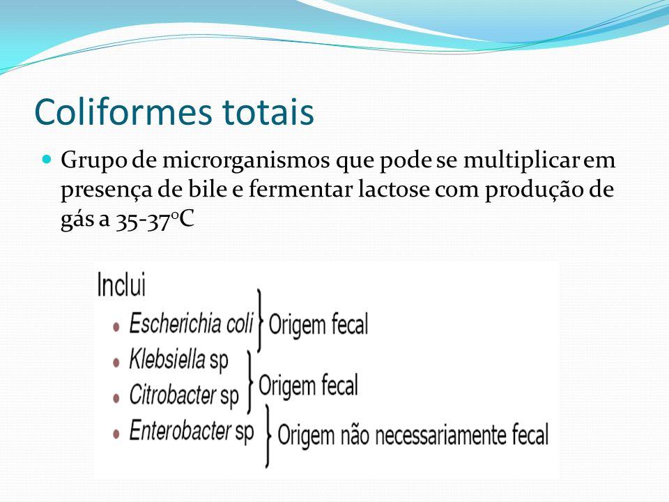 Coliformes totais Grupo de microrganismos que pode se multiplicar em presença de bile e fermentar lactose com produção de gás a 35-37oC.