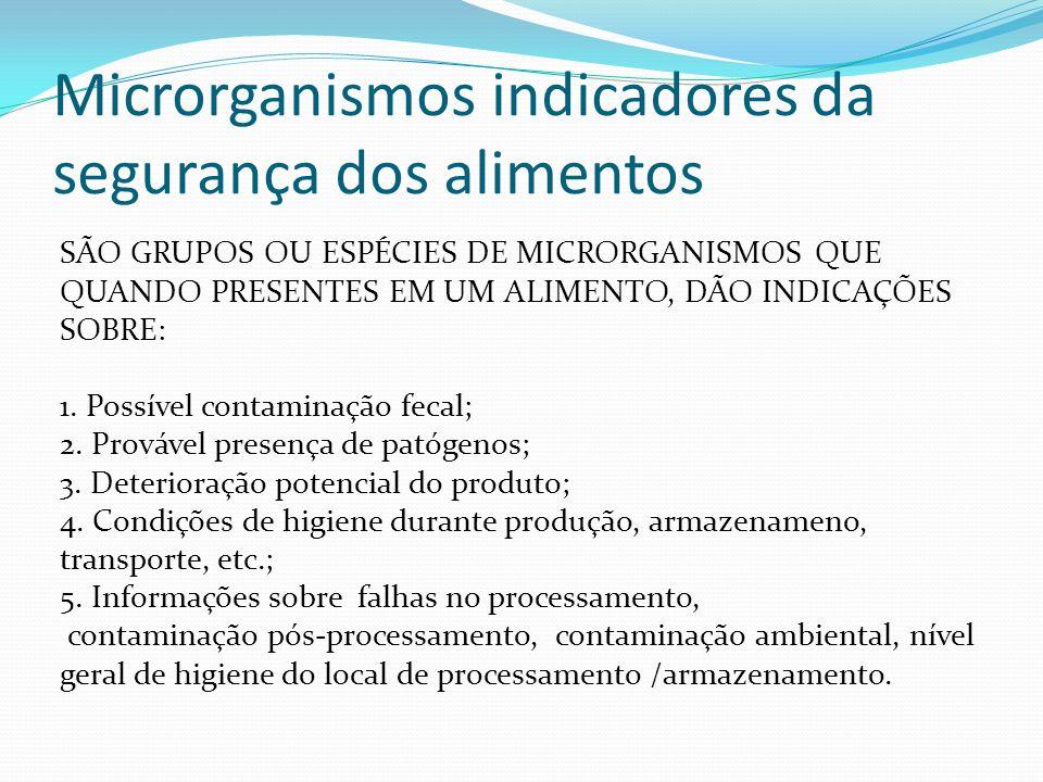 Microrganismos indicadores da segurança dos alimentos