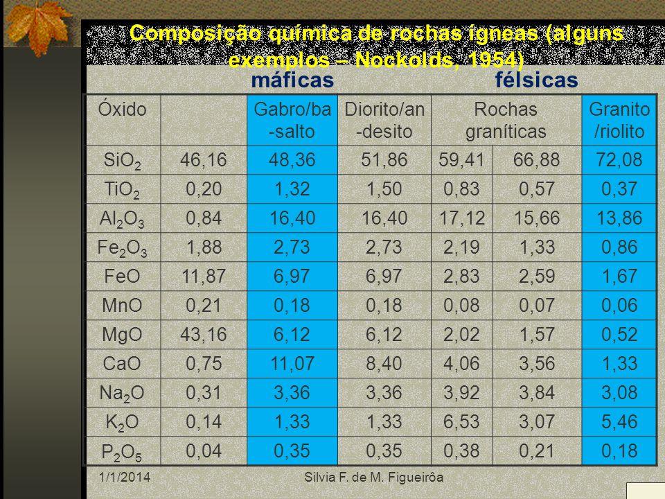 Composição química de rochas ígneas (alguns exemplos – Nockolds, 1954)