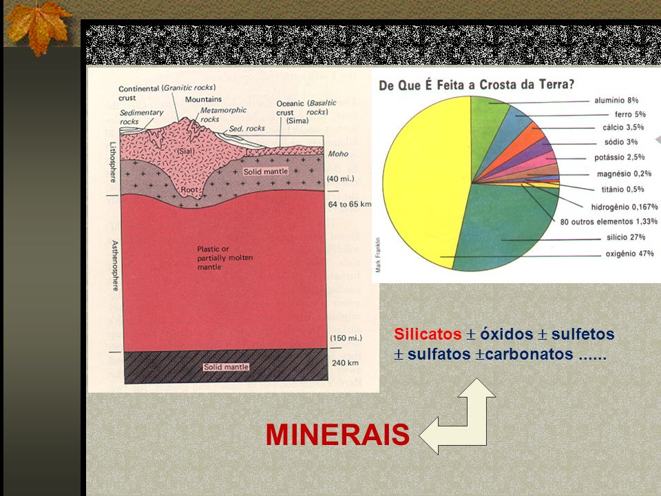 Silicatos  óxidos  sulfetos  sulfatos carbonatos ......