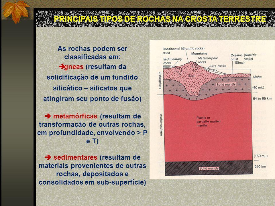 PRINCIPAIS TIPOS DE ROCHAS NA CROSTA TERRESTRE