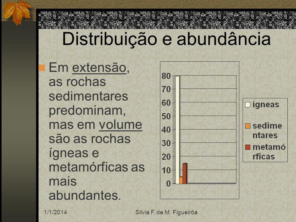Distribuição e abundância