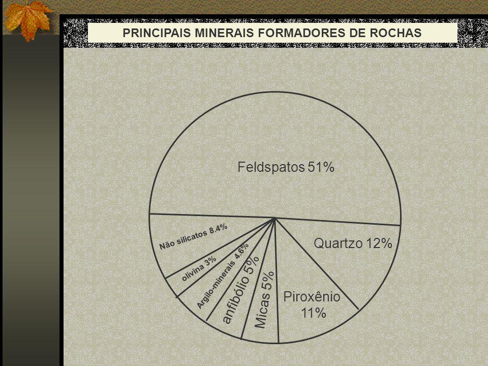 PRINCIPAIS MINERAIS FORMADORES DE ROCHAS