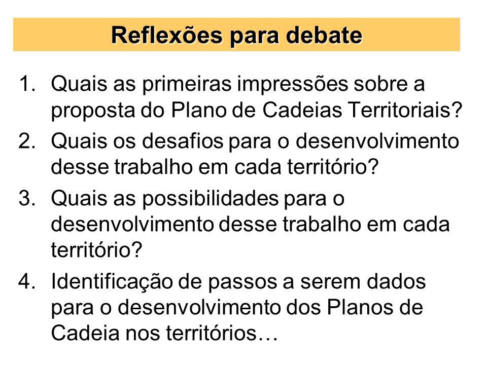Reflexões para debate Quais as primeiras impressões sobre a proposta do Plano de Cadeias Territoriais