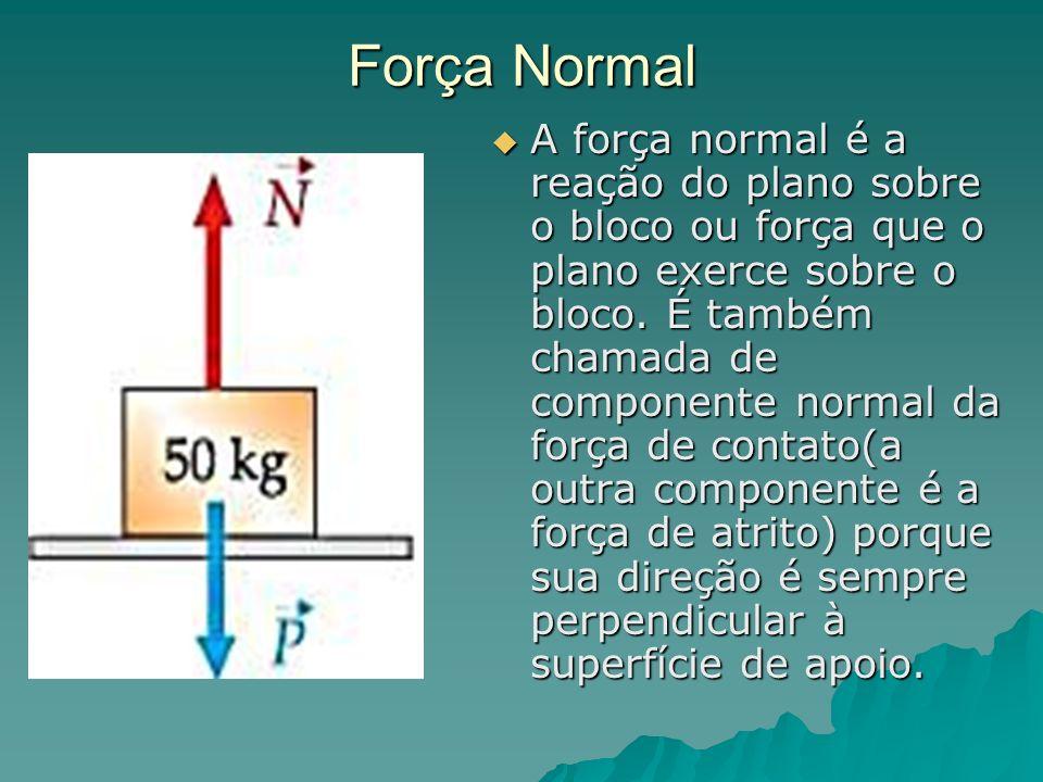 Força Normal