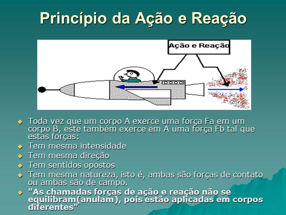 Princípio da Ação e Reação