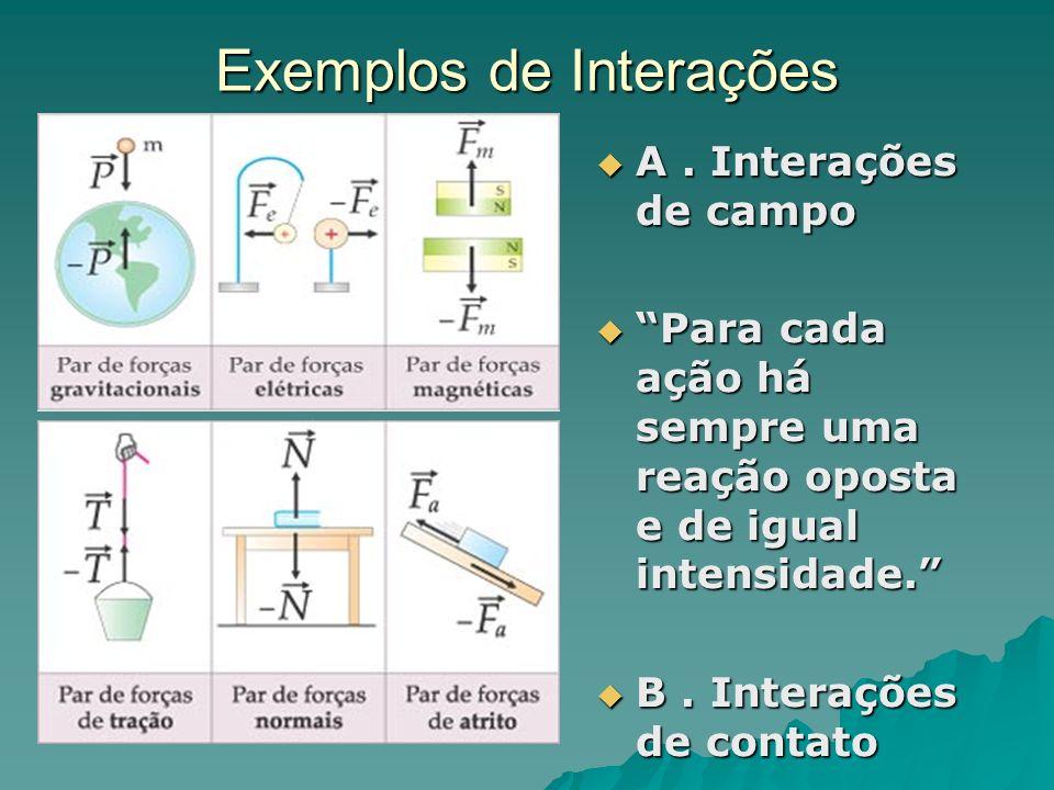 Exemplos de Interações