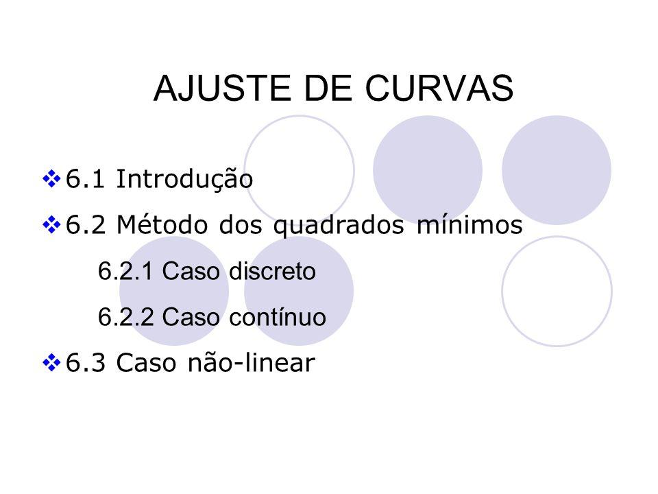 AJUSTE DE CURVAS 6.1 Introdução 6.2 Método dos quadrados mínimos