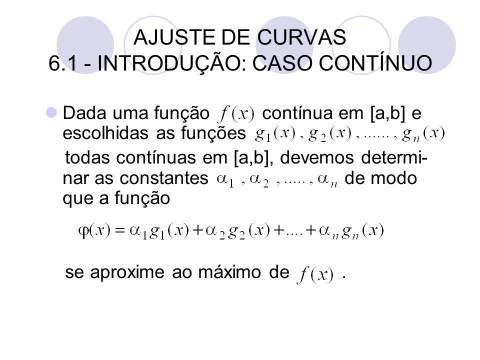 AJUSTE DE CURVAS 6.1 - INTRODUÇÃO: CASO CONTÍNUO