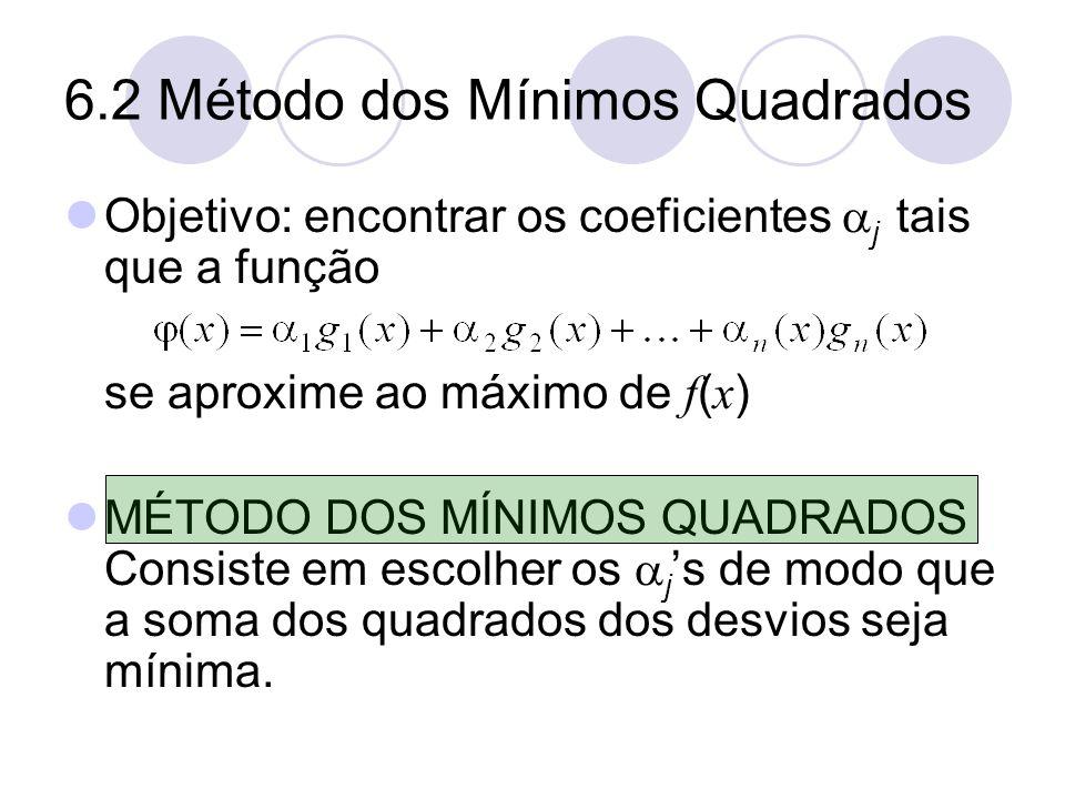 6.2 Método dos Mínimos Quadrados