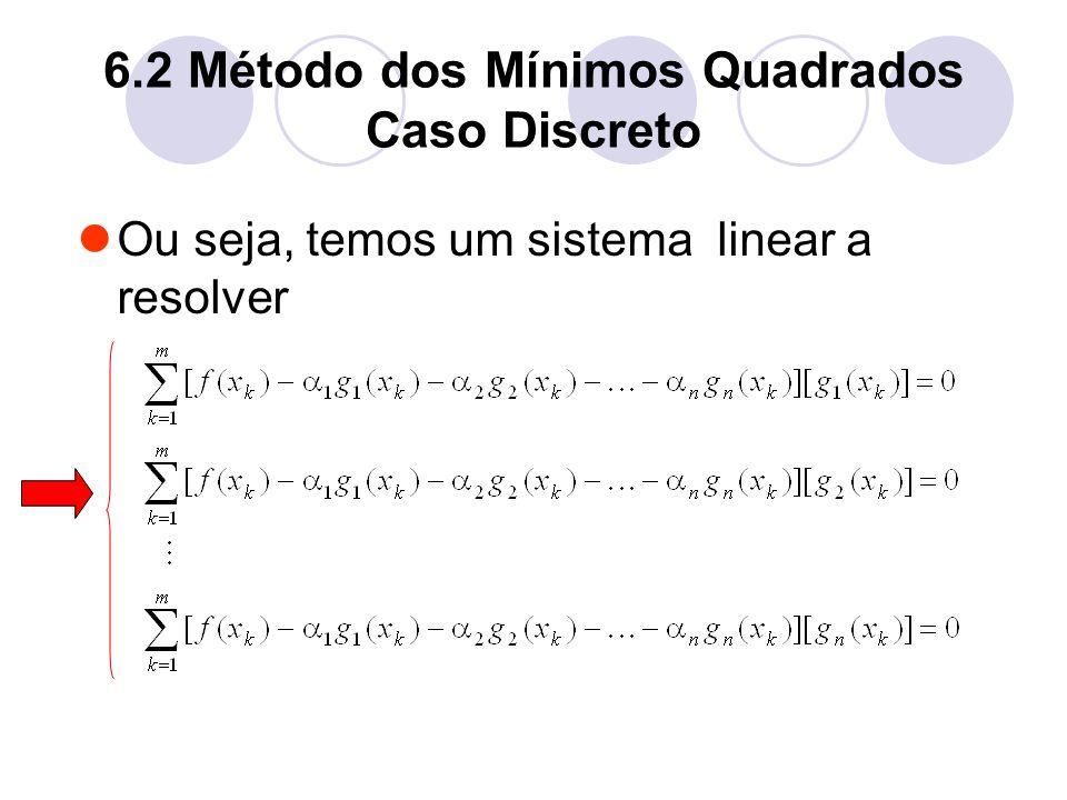 6.2 Método dos Mínimos Quadrados Caso Discreto
