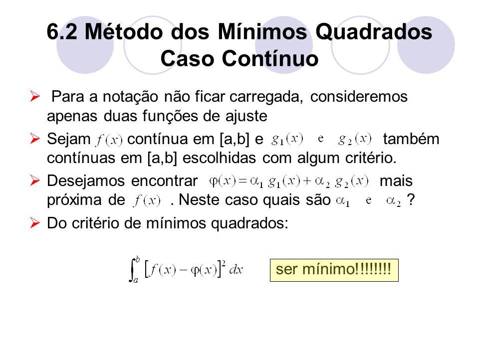 6.2 Método dos Mínimos Quadrados Caso Contínuo