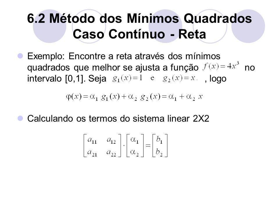 6.2 Método dos Mínimos Quadrados Caso Contínuo - Reta