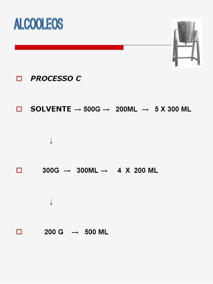 ALCOOLEOS PROCESSO C SOLVENTE → 500G → 200ML → 5 X 300 ML ↓