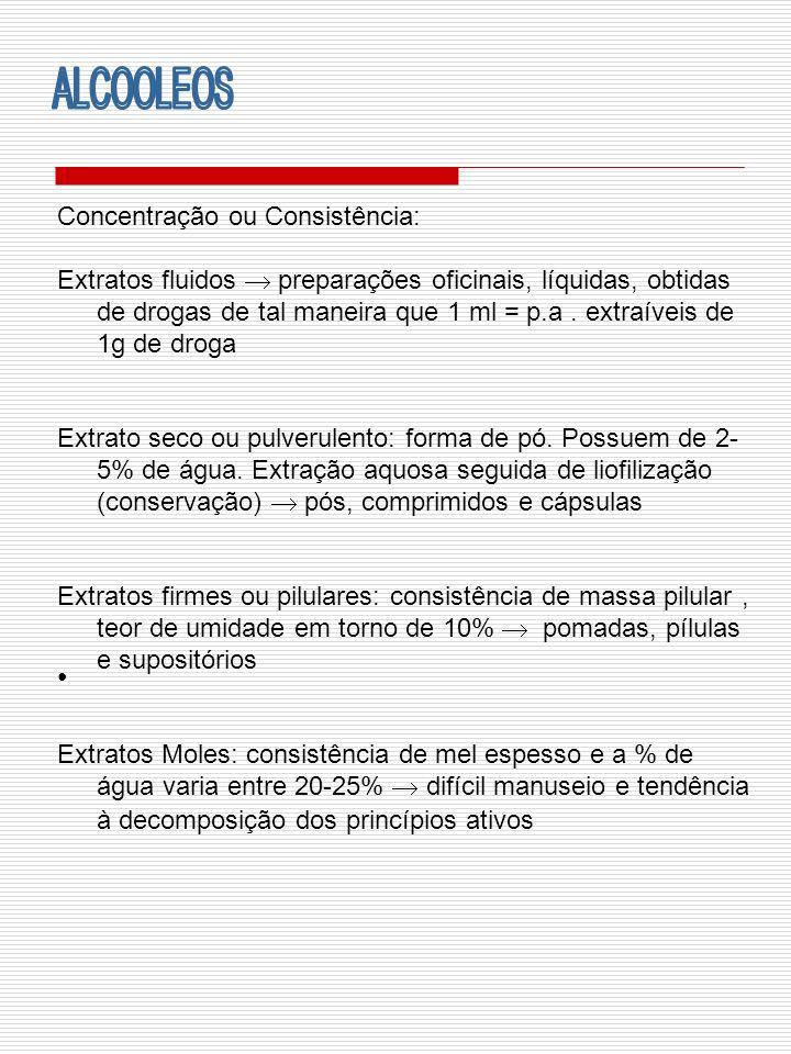 ALCOOLEOS Concentração ou Consistência: