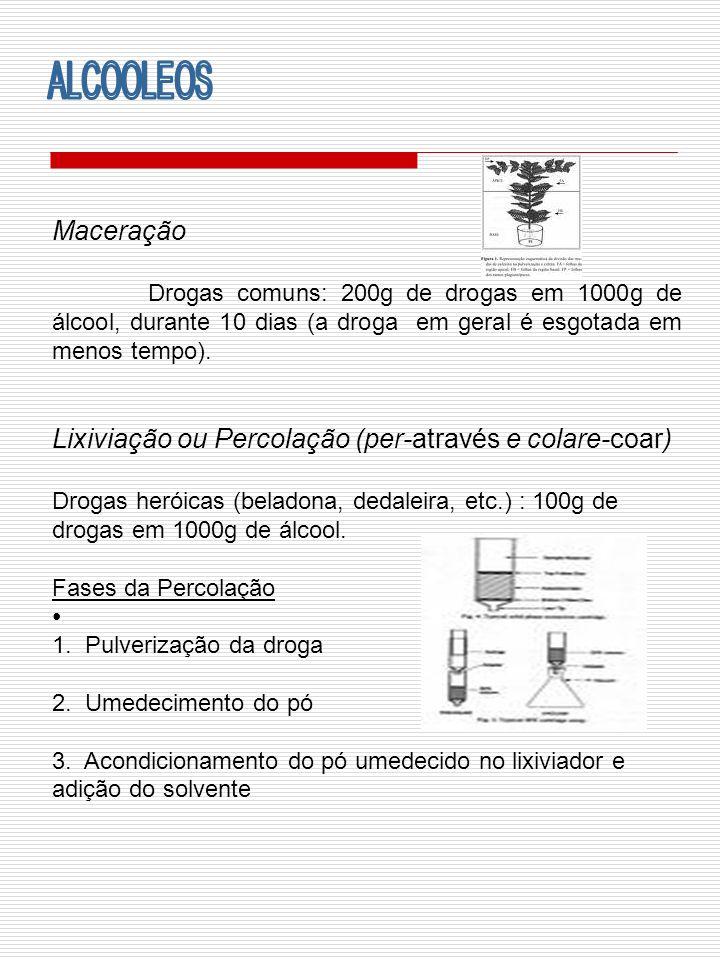 ALCOOLEOS Maceração. Drogas comuns: 200g de drogas em 1000g de álcool, durante 10 dias (a droga em geral é esgotada em menos tempo).