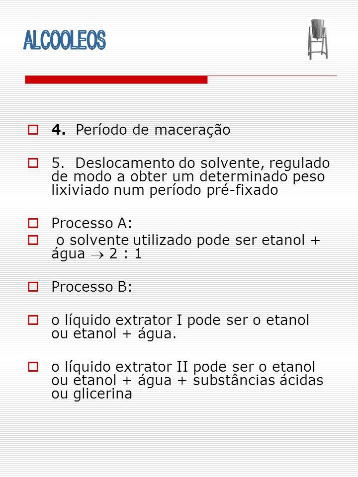 ALCOOLEOS 4. Período de maceração