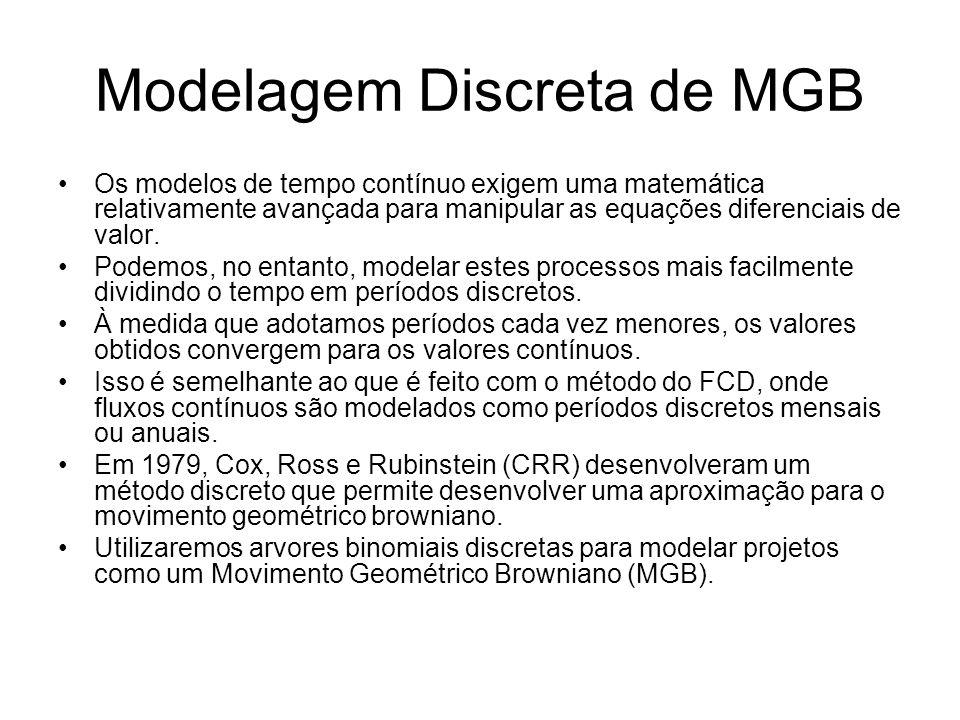 Modelagem Discreta de MGB