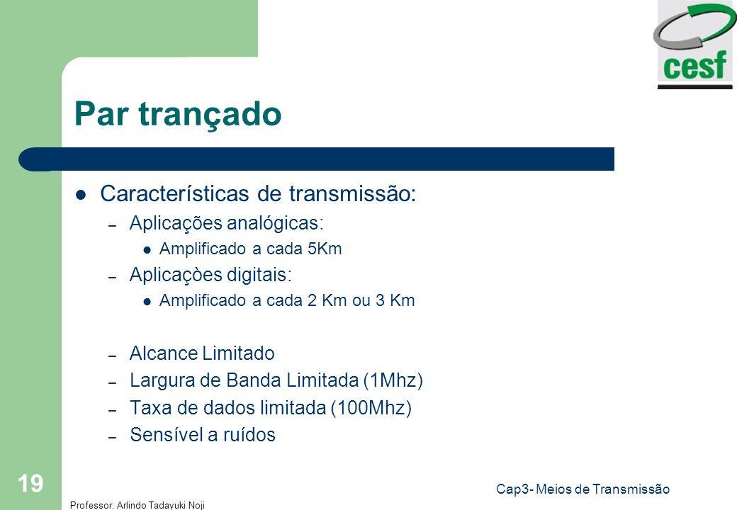 Cap3- Meios de Transmissão