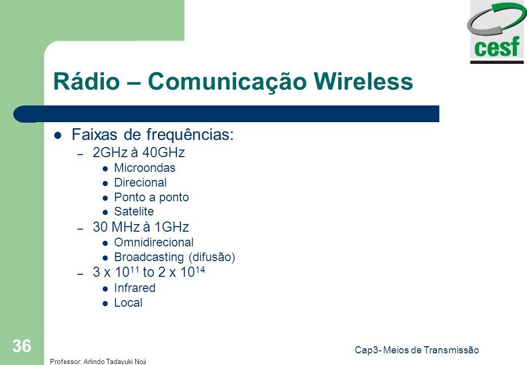 Rádio – Comunicação Wireless