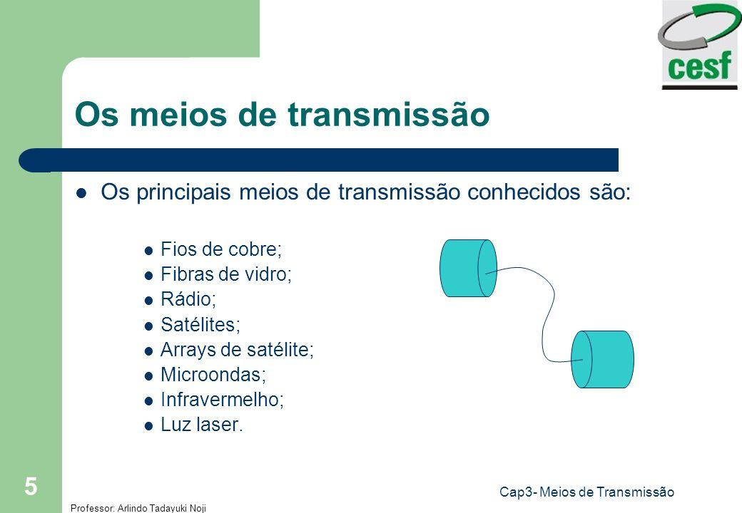 Os meios de transmissão