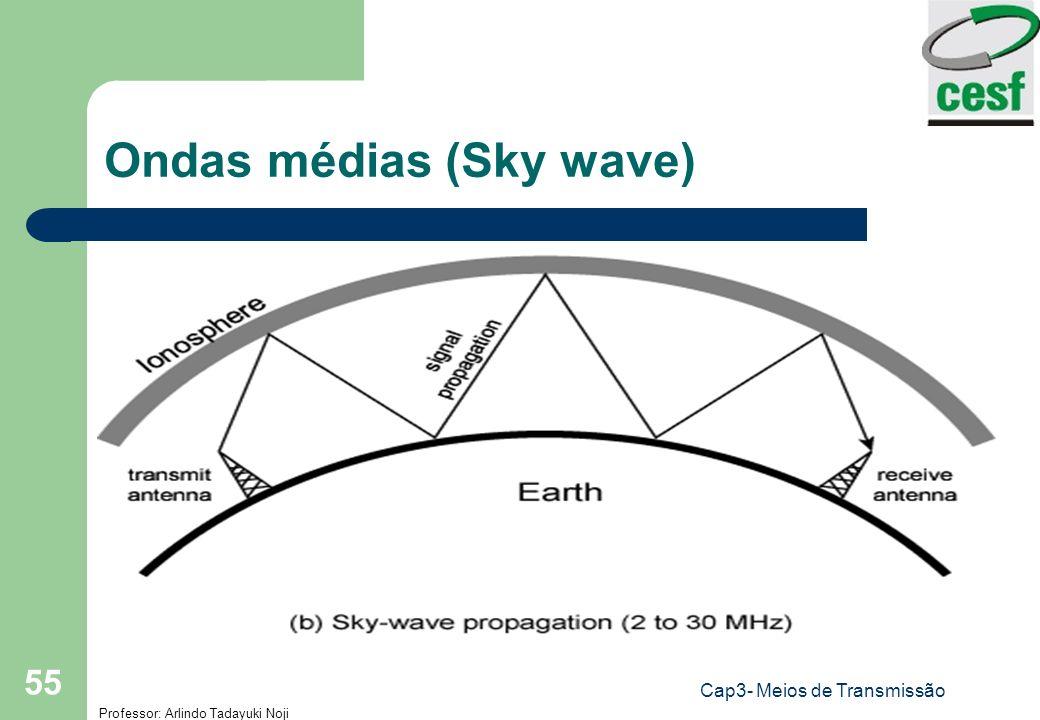 Ondas médias (Sky wave)