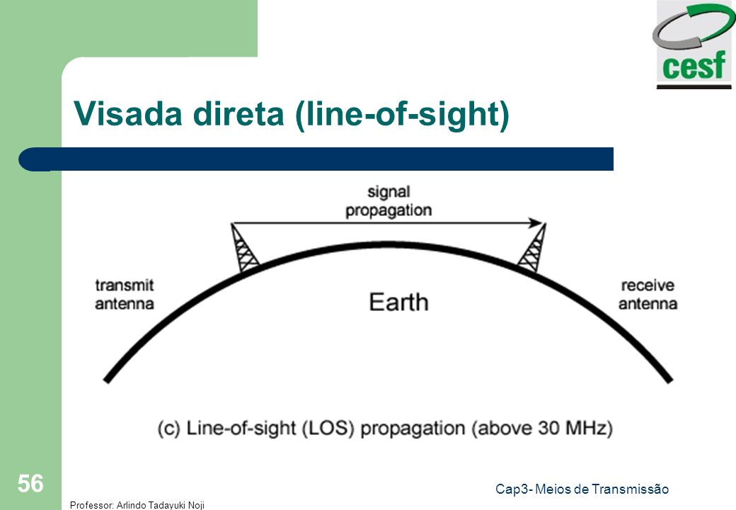 Visada direta (line-of-sight)