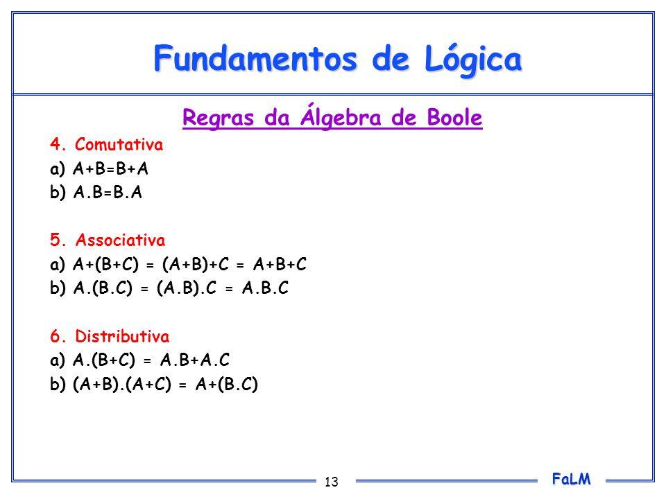 Regras da Álgebra de Boole