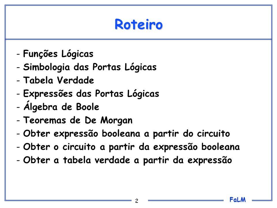 Roteiro Funções Lógicas Simbologia das Portas Lógicas Tabela Verdade