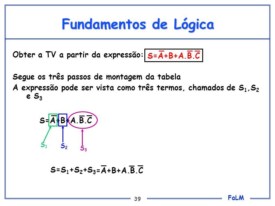 Fundamentos de Lógica Obter a TV a partir da expressão: S=A+B+A.B.C
