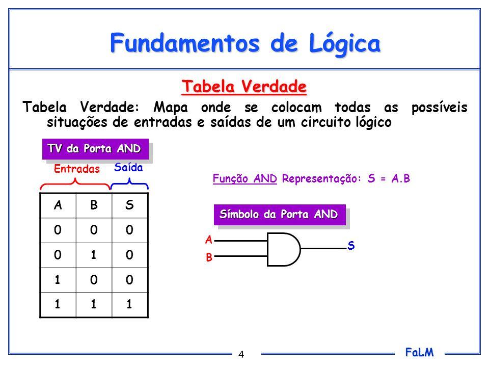 Fundamentos de Lógica Tabela Verdade