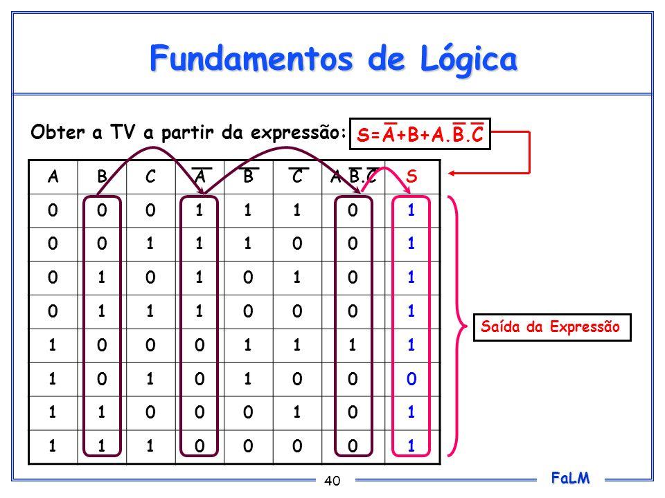 Fundamentos de Lógica Obter a TV a partir da expressão: S=A+B+A.B.C A