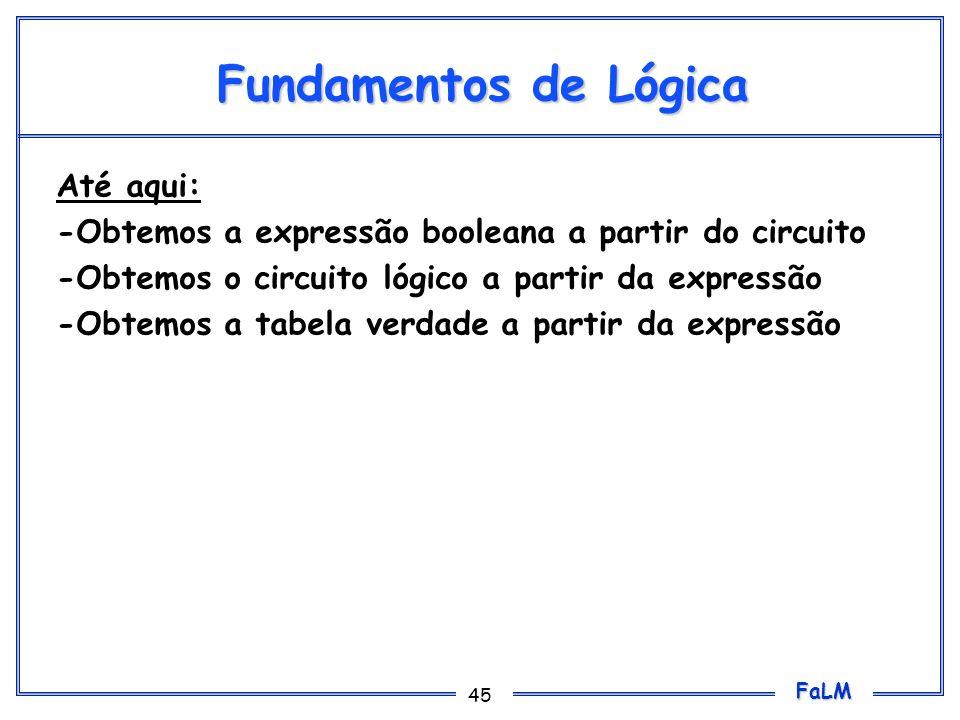 Fundamentos de Lógica Até aqui: