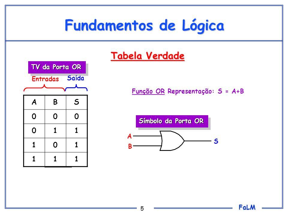 Fundamentos de Lógica Tabela Verdade A B S 1 TV da Porta OR Entradas