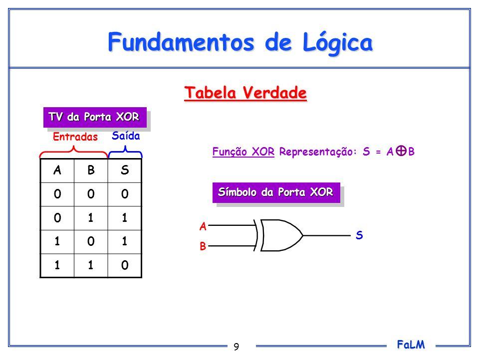 Fundamentos de Lógica Tabela Verdade A B S 1 TV da Porta XOR Entradas