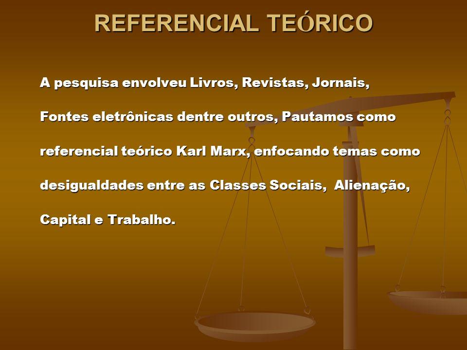 REFERENCIAL TEÓRICO A pesquisa envolveu Livros, Revistas, Jornais,