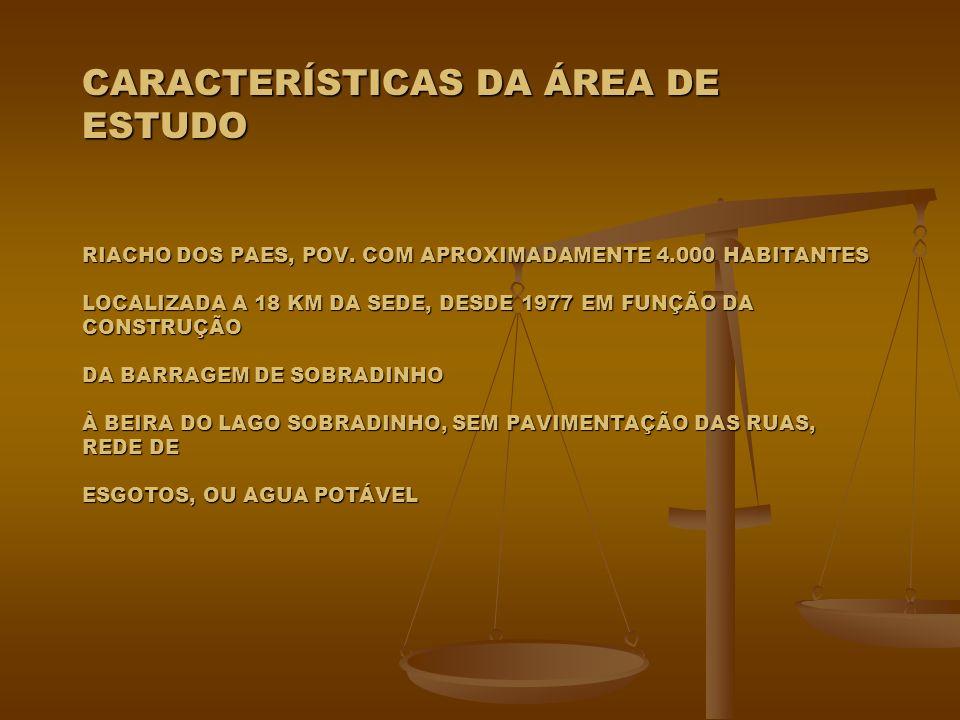 CARACTERÍSTICAS DA ÁREA DE ESTUDO RIACHO DOS PAES, POV