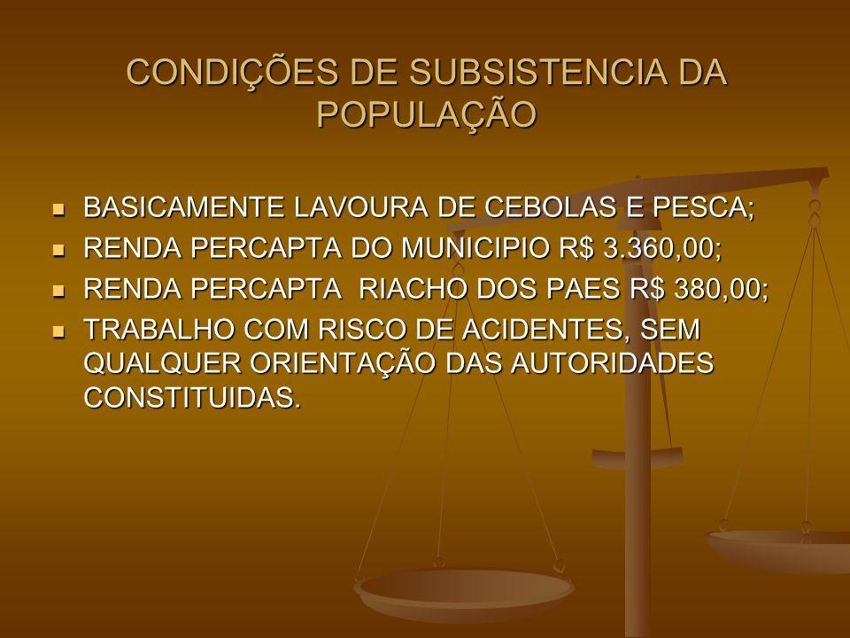 CONDIÇÕES DE SUBSISTENCIA DA POPULAÇÃO