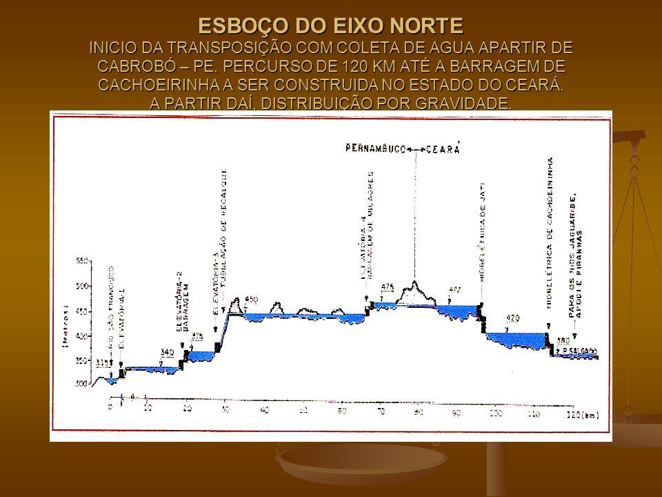ESBOÇO DO EIXO NORTE INICIO DA TRANSPOSIÇÃO COM COLETA DE AGUA APARTIR DE CABROBÓ – PE.