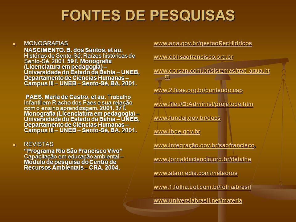 FONTES DE PESQUISAS MONOGRAFIAS