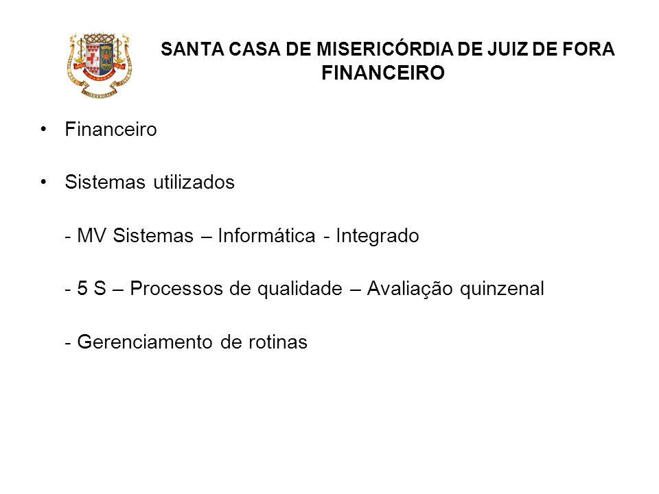 SANTA CASA DE MISERICÓRDIA DE JUIZ DE FORA FINANCEIRO