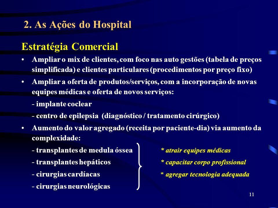 2. As Ações do Hospital Estratégia Comercial