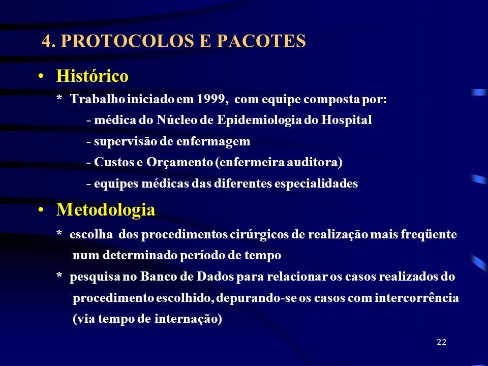 4. PROTOCOLOS E PACOTES Histórico Metodologia