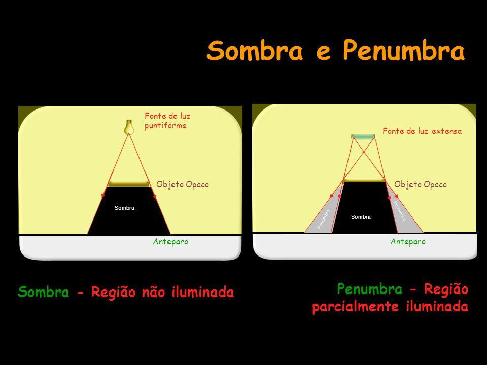 Sombra e Penumbra Penumbra - Região parcialmente iluminada