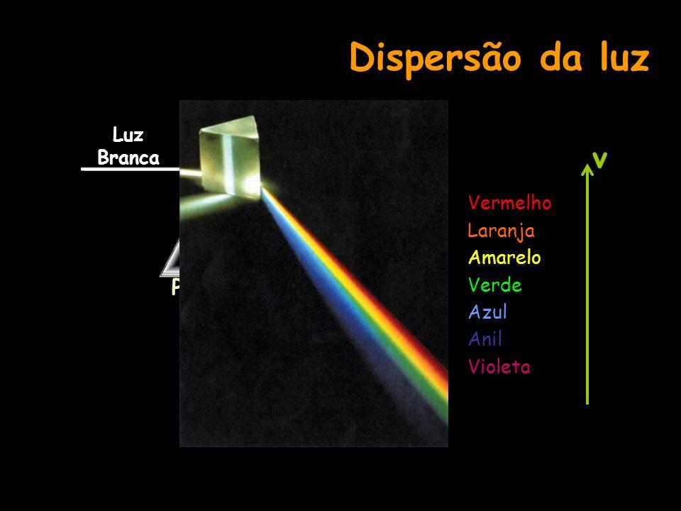 Dispersão da luz v Prisma Luz Branca Vermelho Laranja Amarelo Verde