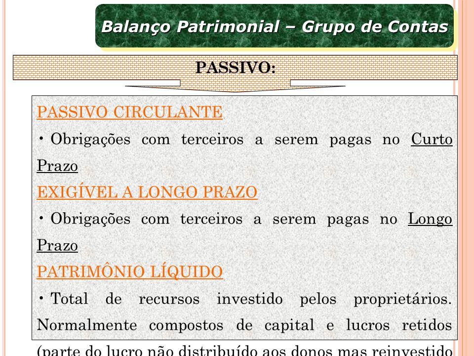 Balanço Patrimonial – Grupo de Contas